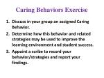caring behaviors exercise