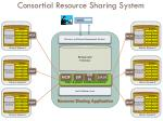 consortial resource sharing system