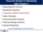 financial analysis in marketing k p chapter 2