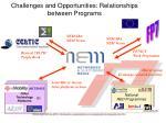 challenges and opportunities relationships between programs