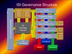 isi governance structure