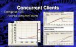concurrent clients