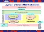 layers of a generic m2m architecture