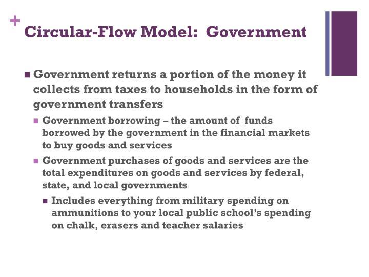 Circular-Flow Model:  Government