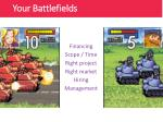 your battlefields
