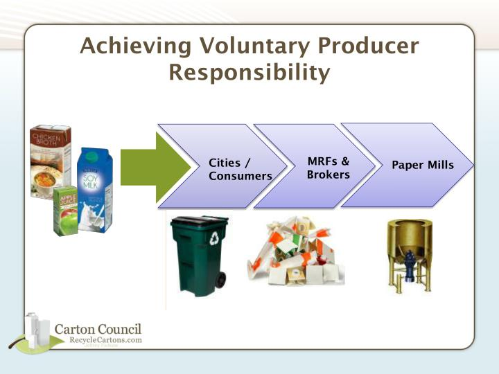Achieving Voluntary Producer Responsibility