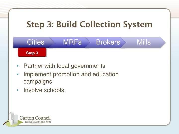 Step 3: Build Collection System