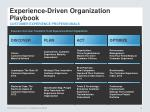 experience driven organization playbook