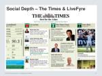 social depth the times livefyre