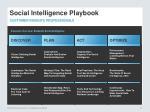 social intelligence playbook