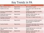 key trends in pa
