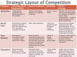 strategic layout of competition2