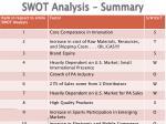 swot analysis summary