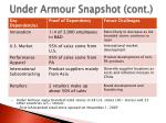 under armour snapshot cont