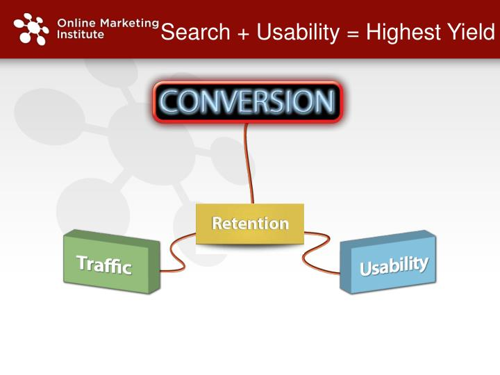 Search + Usability = Highest Yield