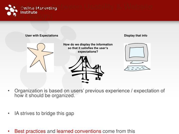 The Bridge between Usability & Website (not design)
