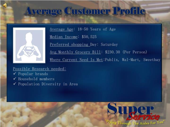 Average Customer Profile