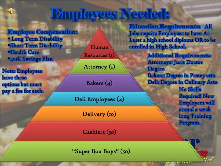 Employees Needed: