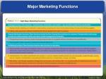 major marketing functions
