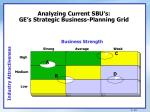 analyzing current sbu s ge s strategic business planning grid