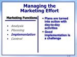 managing the marketing effort2
