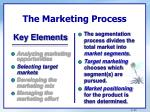 the marketing process1