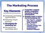 the marketing process2