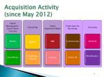 acquisition activity since may 2012