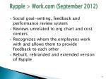 rypple work com september 2012
