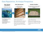 data repositories an analyst perspective
