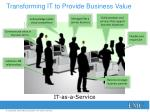 transforming it to provide business value