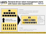 demand driven talent management starts with future role requirements