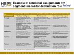 example of rotational assignments for segment line leader destination role