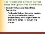 the relationship between interest rates and option free bond prices10