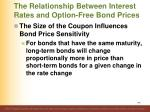 the relationship between interest rates and option free bond prices11