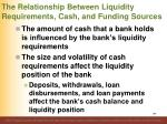 the relationship between liquidity requirements cash and funding sources