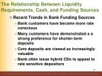 the relationship between liquidity requirements cash and funding sources1