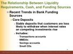 the relationship between liquidity requirements cash and funding sources6