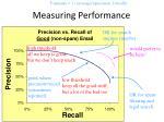 measuring performance2
