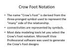 crow foot notation