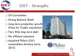 oxy strengths