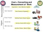 cost converting and measurement of work