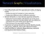network graphs visualizations cont