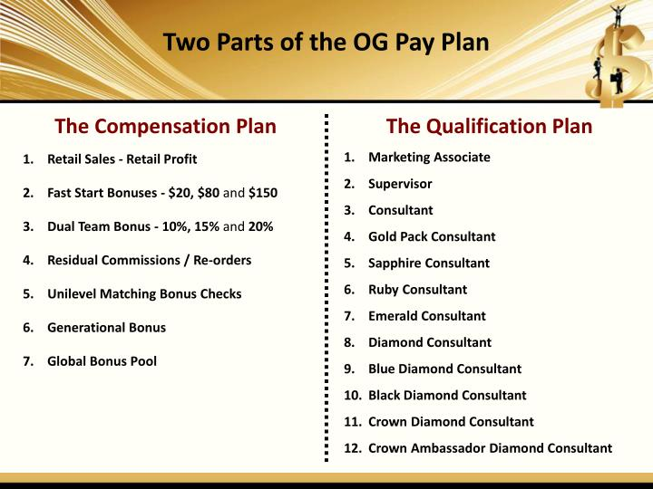 Two Parts of the OG Pay Plan