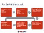 the rad aid approach