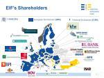 eif s shareholders