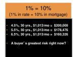 1 10 1 in rate 10 in mortgage