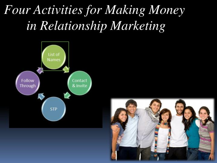 Four Activities for Making Money
