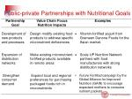 public private partnerships with nutritional goals
