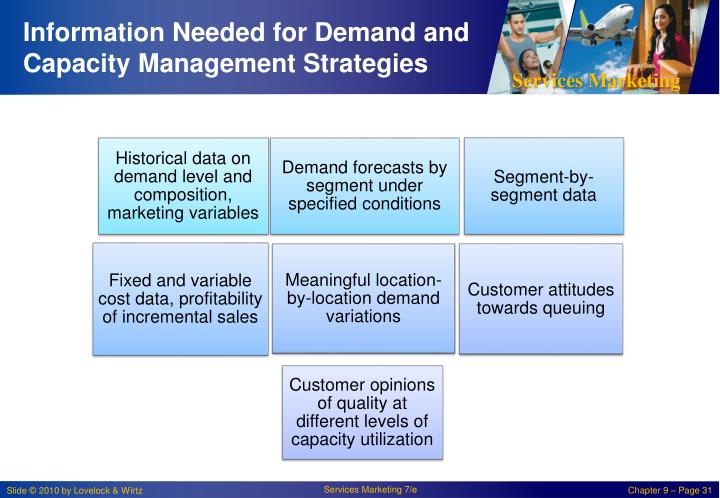 Information Needed for Demand and Capacity Management Strategies